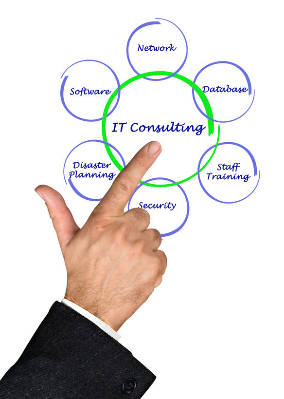 Managed IT Services | CompuSolutionX